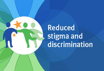 Outcome 2 - Reduced stigma and discrimination