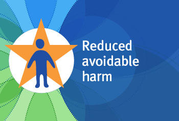 Outcome 3 - Reduced avoidable harm