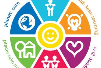 Wheel of wellbeing