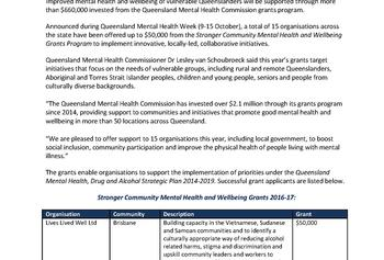 qmhc-media-release_grants_statewide_2016_pic_page_1