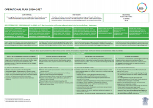 img-qmhc-operational-plan-overview-2016-17
