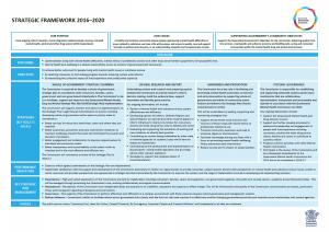 Strategic Framework 2016-2020